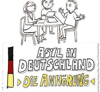 film_anhoerung